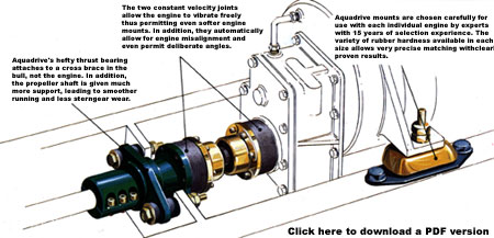Welcome to Aquadrive – Diagram Of Inboard Boat Engine